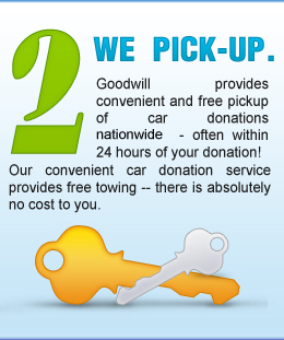 Donate Your Car To The Goodwill Of The Southern Piedmont